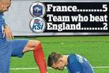 Daily Mail sobre França-Islândia